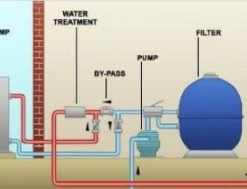 How is a Pool Heat Pump Installed?
