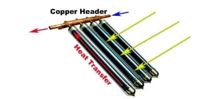 Copper Header Diagram