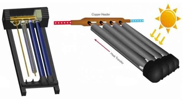 Copper Header Heat Transfer Diagram