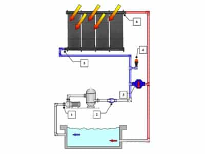 Solar Pool Heating System Drawing